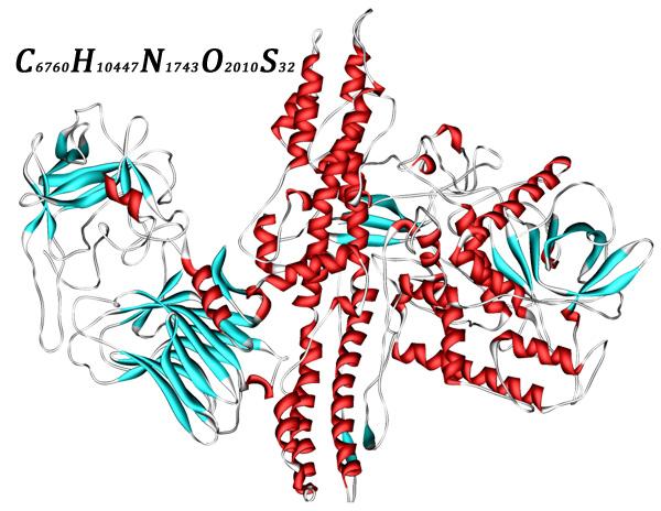 Формула молекулы ботулотоксина