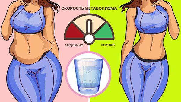 Ускоренный метаболизм может влиять на длительность эффекта от ботокса
